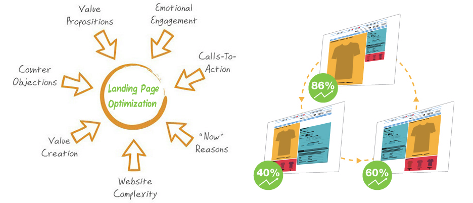 landing-page-optimization-graphic