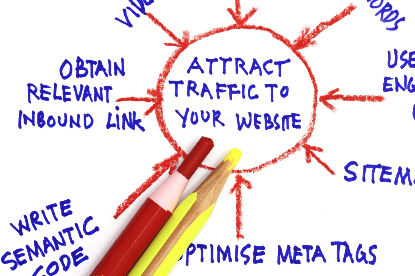 SEO BASICS: PT1: Uncomplicated Look at Small Business SEO