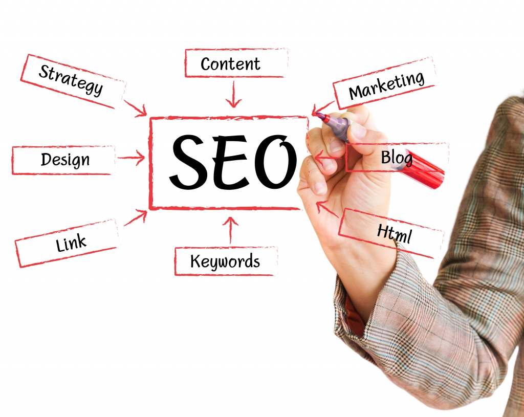 SEO BASICS: PT2: Uncomplicated Look at Small Business SEO